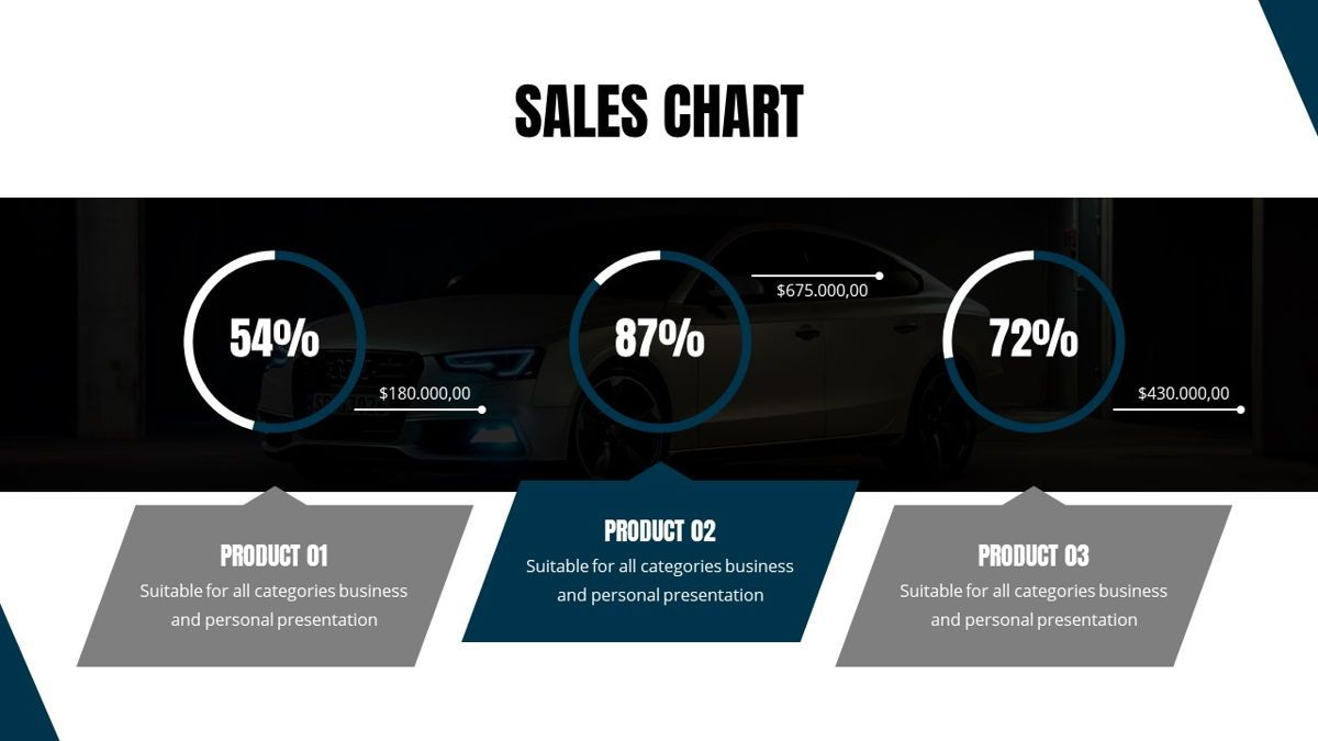 Fortuna - Automotive Powerpoint Template, Slide 23, 05899, Data Driven Diagrams and Charts — PoweredTemplate.com