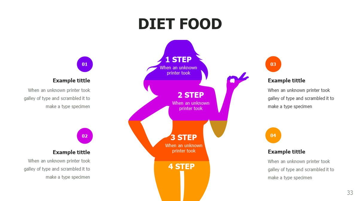 Food and Nutrition Presentation Infographics, Slide 33, 06037, Infographics — PoweredTemplate.com