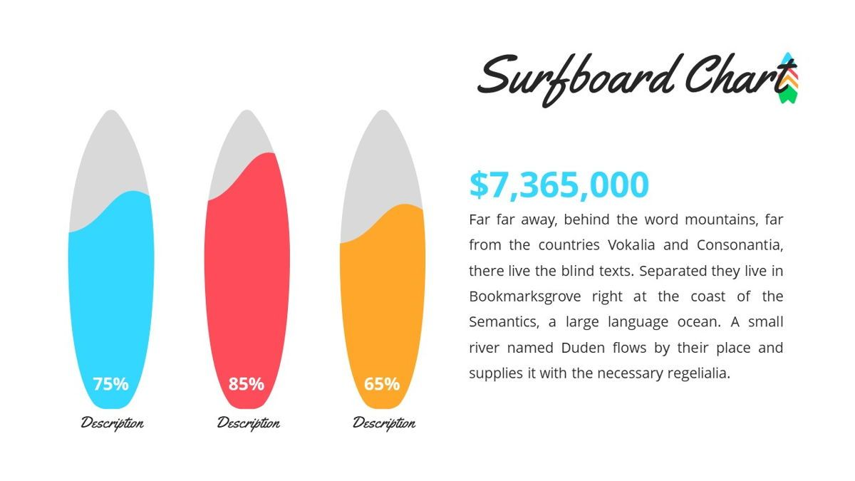 Tropicana - Summer Powerpoint Template, Slide 21, 06229, Data Driven Diagrams and Charts — PoweredTemplate.com