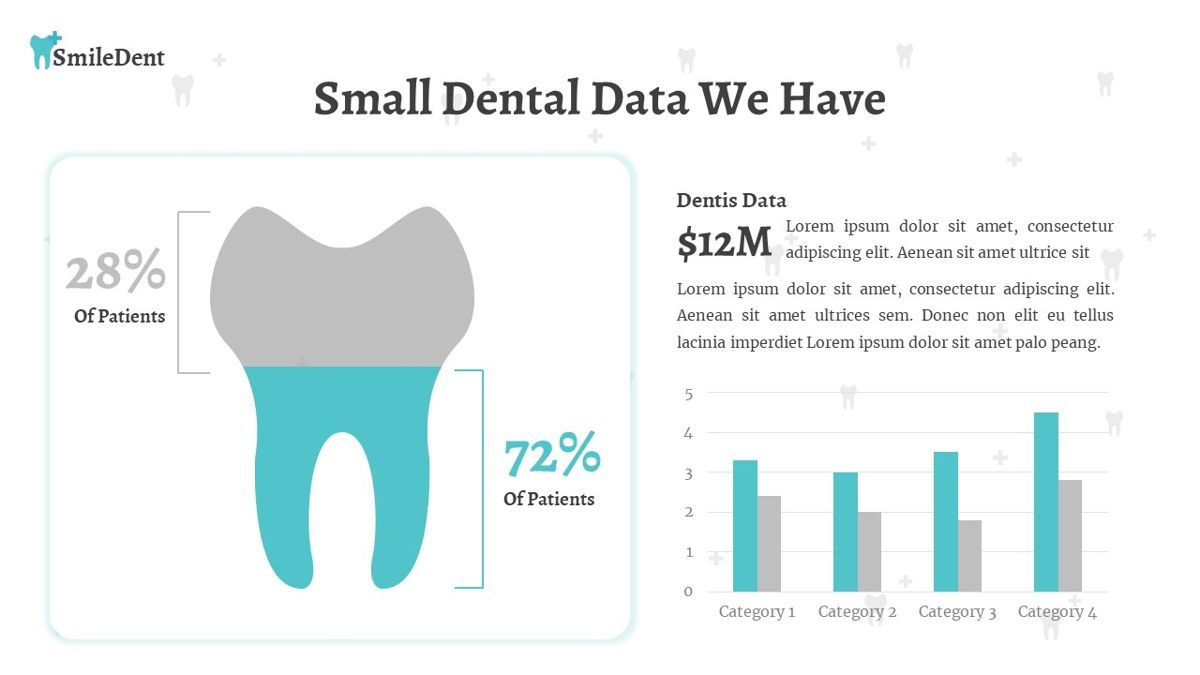 SmileDent - Dentist Powerpoint Template, Slide 25, 06260, Data Driven Diagrams and Charts — PoweredTemplate.com