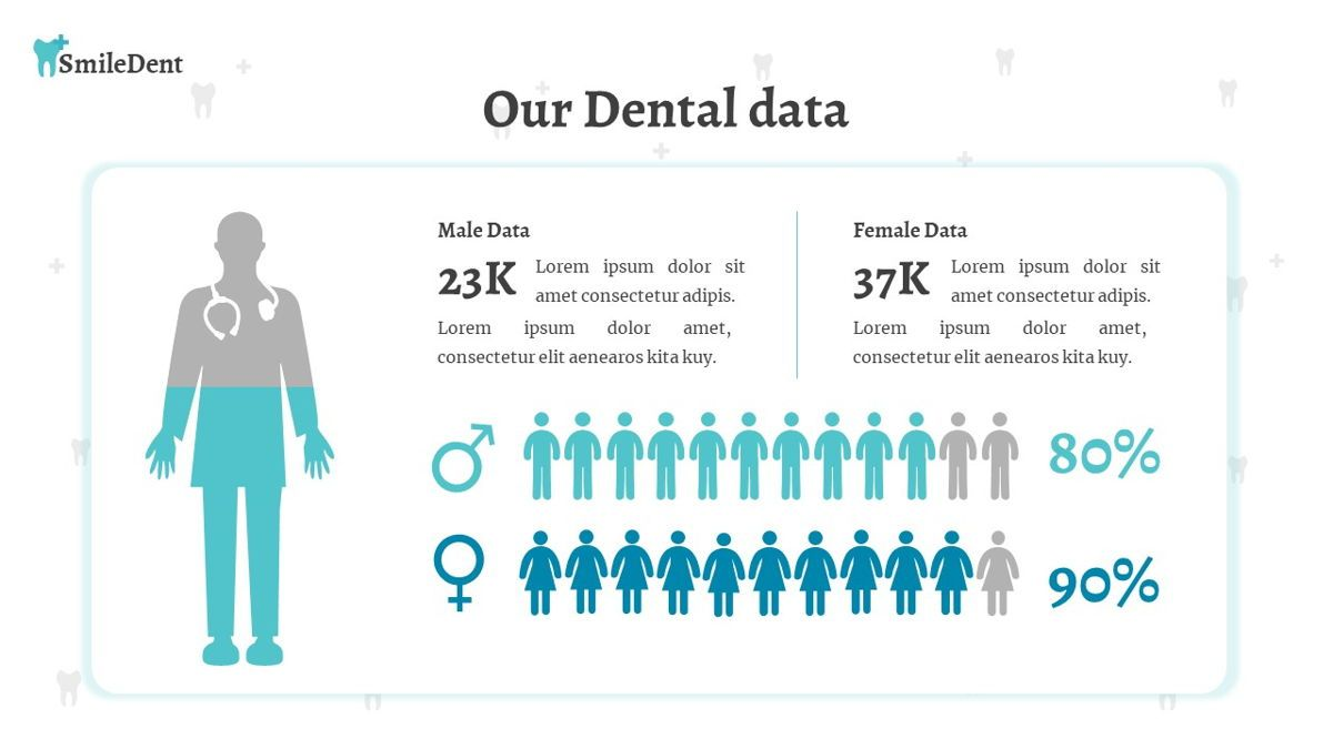 SmileDent - Dentist Powerpoint Template, Slide 26, 06260, Data Driven Diagrams and Charts — PoweredTemplate.com