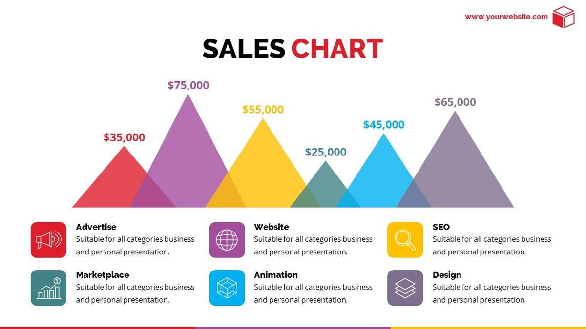 Pandora - Colorful Powerpoint Template, Folie 23, 06263, Datengetriebene Diagramme und Charts — PoweredTemplate.com
