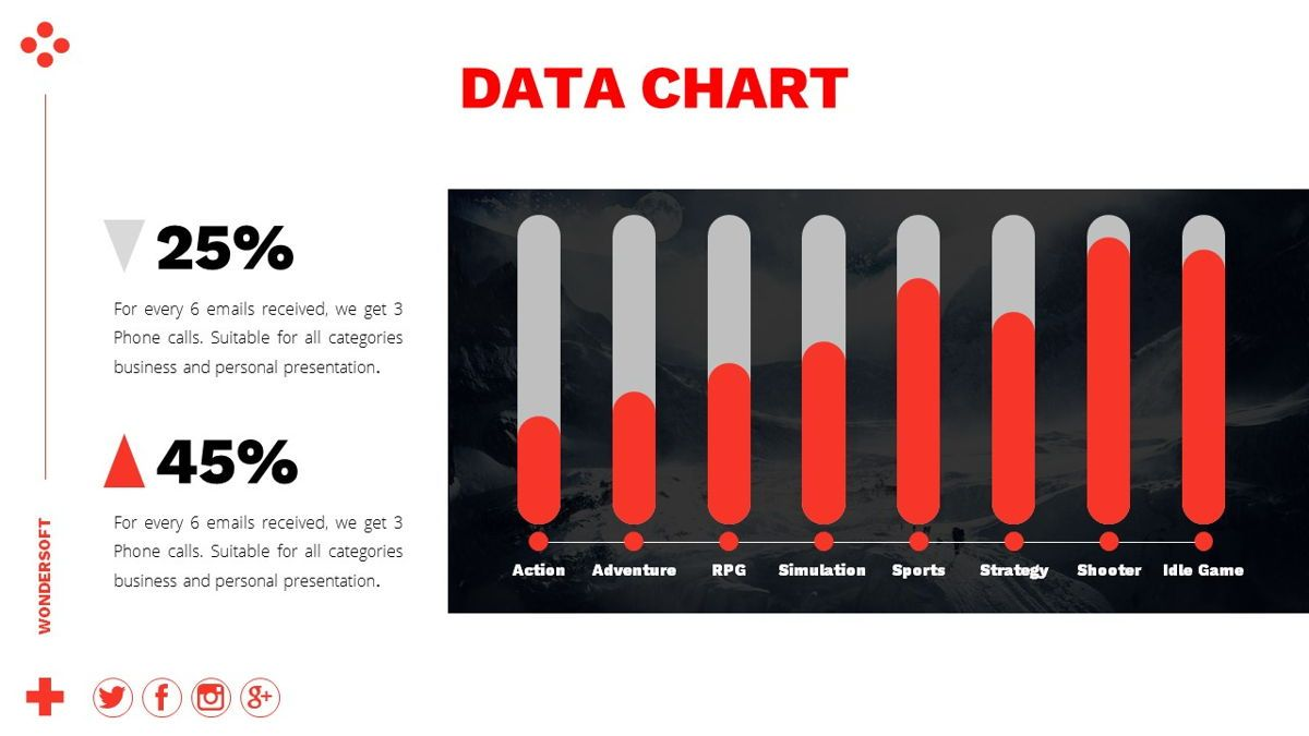 Wondersoft - Gaming Powerpoint Template, Slide 23, 06266, Data Driven Diagrams and Charts — PoweredTemplate.com