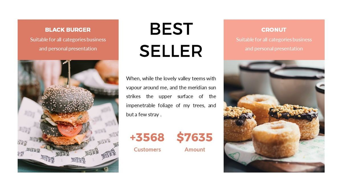 Foodlish - Food Powerpoint Template, Slide 15, 06268, Data Driven Diagrams and Charts — PoweredTemplate.com