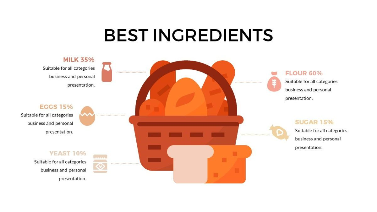Foodlish - Food Powerpoint Template, Slide 24, 06268, Data Driven Diagrams and Charts — PoweredTemplate.com
