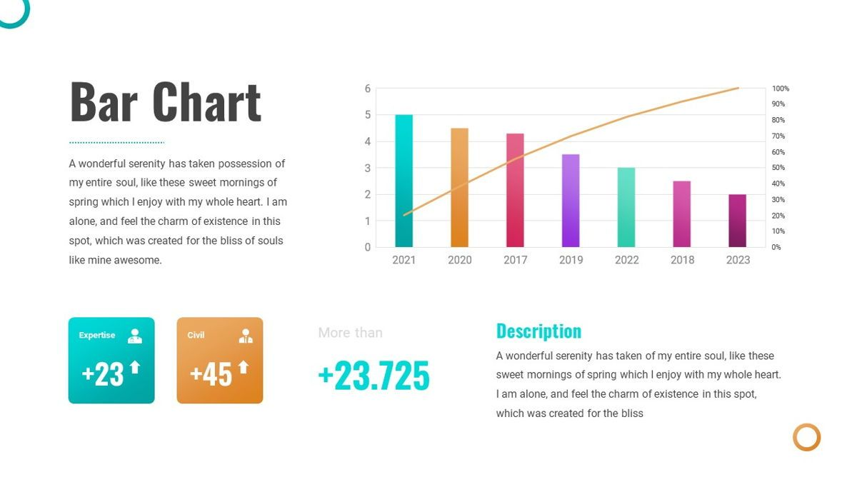 Capsula - Medicine Powerpoint Template, Slide 25, 06281, Data Driven Diagrams and Charts — PoweredTemplate.com