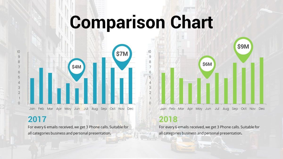 Drive - Transportation Powerpoint Template, Slide 22, 06288, Data Driven Diagrams and Charts — PoweredTemplate.com