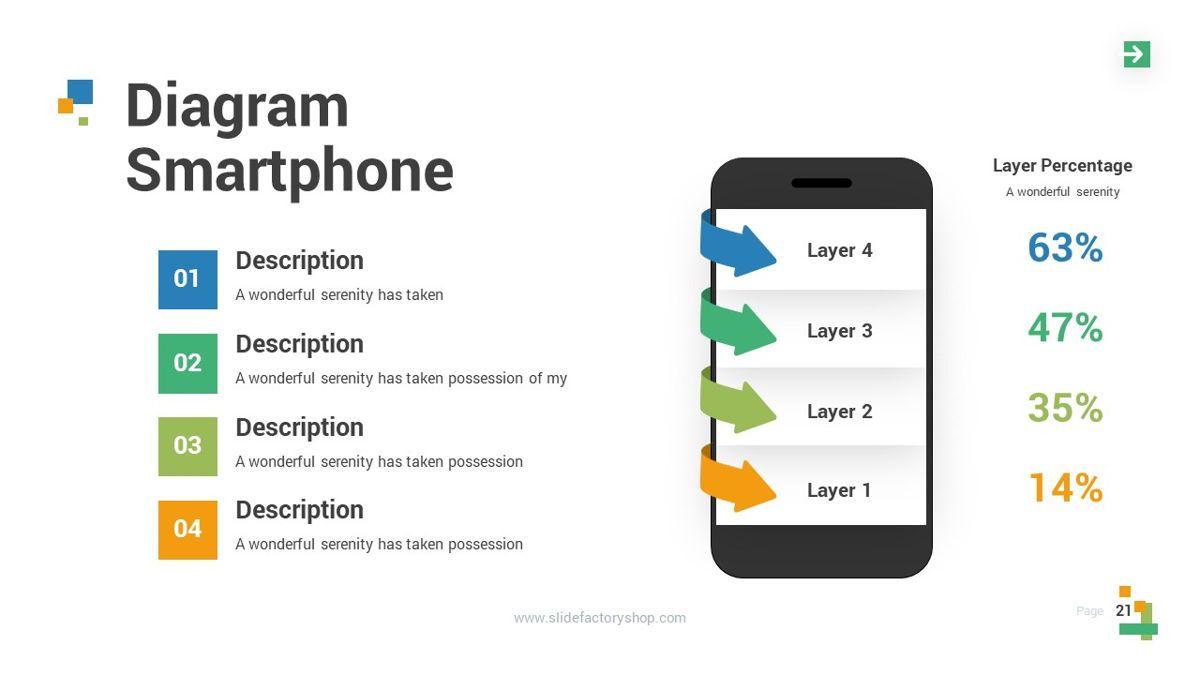 Lampu - Innovative Powerpoint Template, Slide 22, 06294, Business Models — PoweredTemplate.com