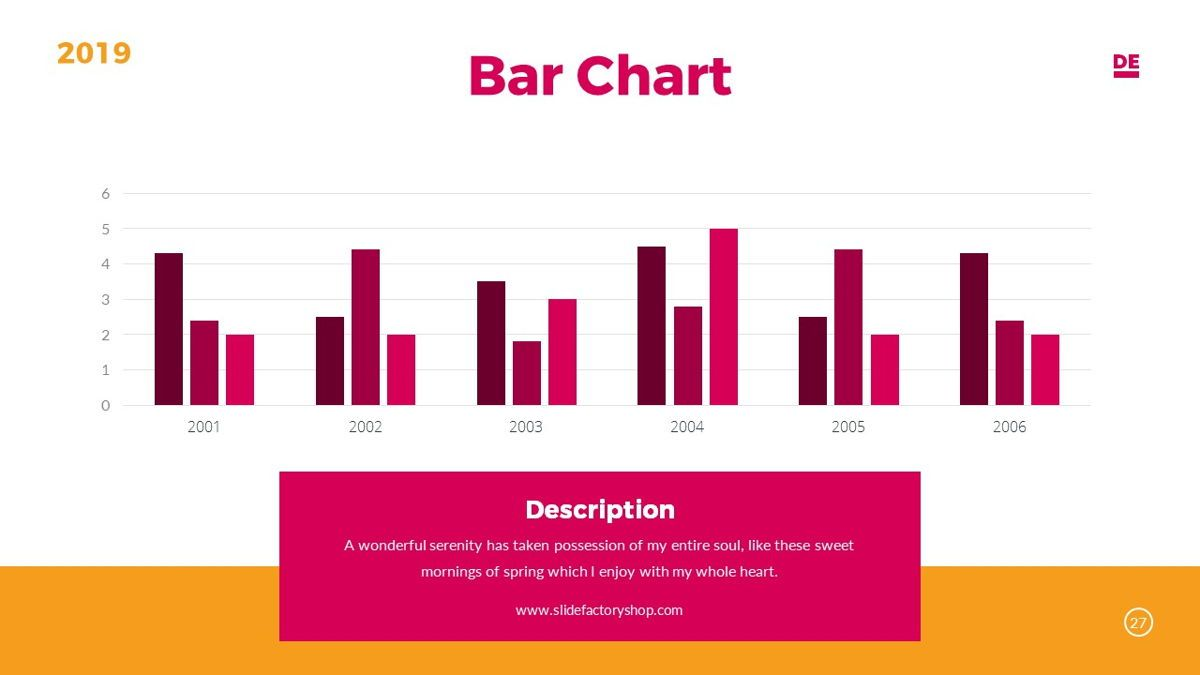 Derulo - Fashion Powerpoint Template, Slide 28, 06371, Data Driven Diagrams and Charts — PoweredTemplate.com