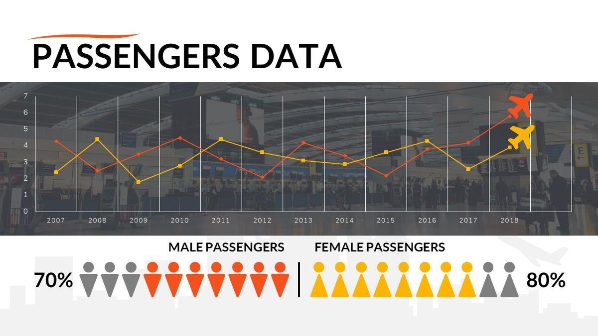 Airwaves - Airlines Powerpoint Template, Slide 21, 06372, Business Models — PoweredTemplate.com