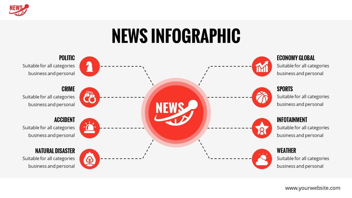 News - Multimedia Powerpoint Template, Slide 22, 06400, Data Driven Diagrams and Charts — PoweredTemplate.com