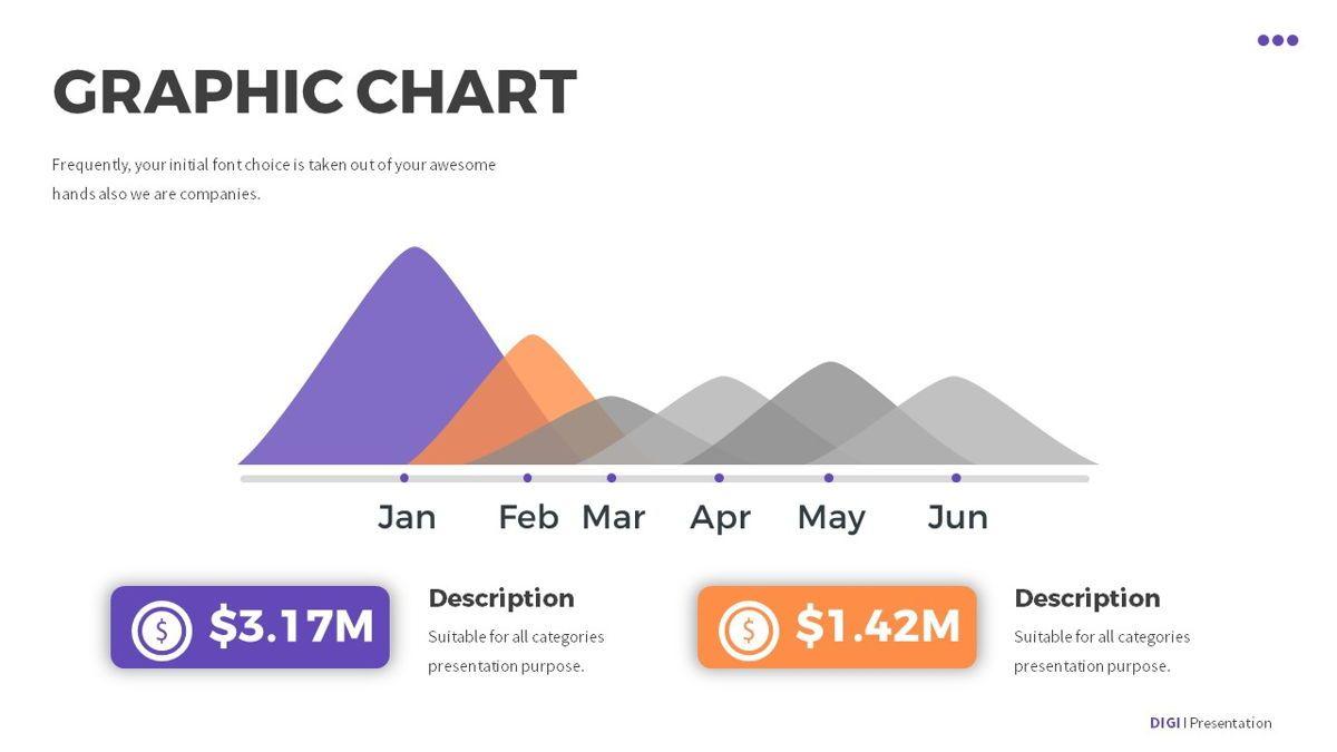 Digi - Digital Powerpoint Template, Slide 25, 06419, Business Models — PoweredTemplate.com