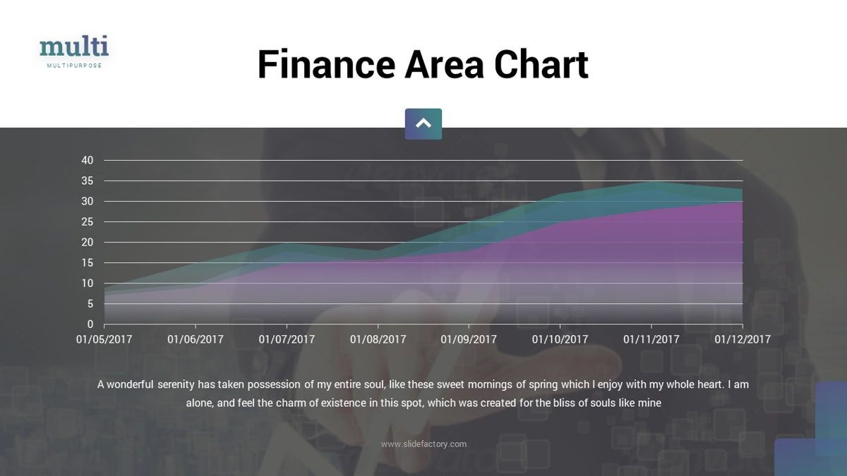MultiFinance - Financial Powerpoint Template, Slide 23, 06429, Data Driven Diagrams and Charts — PoweredTemplate.com