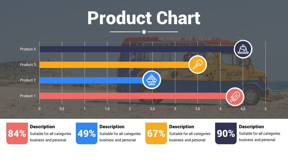 Popsicle - Colorful Powerpoint Template, Slide 22, 06433, Data Driven Diagrams and Charts — PoweredTemplate.com