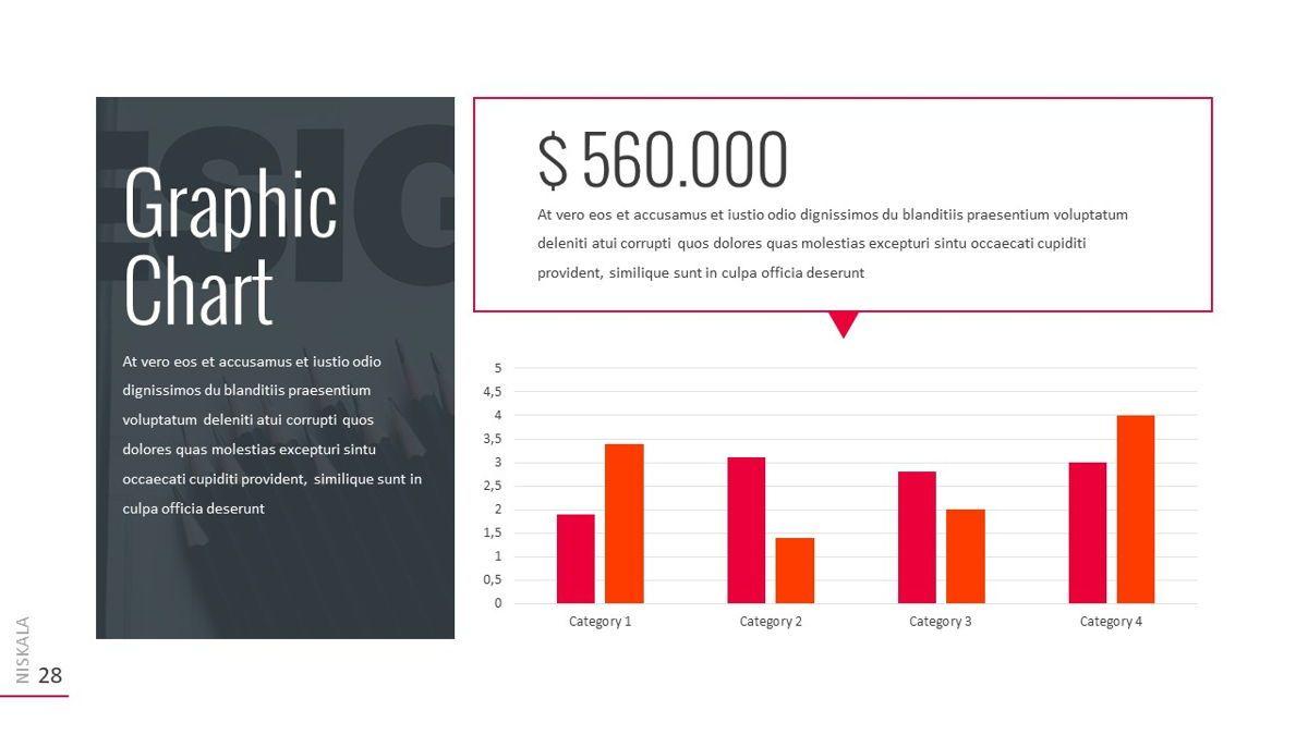 Niskala - Multipurpose Powerpoint Template, Slide 29, 06515, Data Driven Diagrams and Charts — PoweredTemplate.com