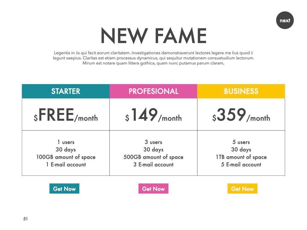 New Fame Google Slides Presentation Template, Slide 48, 06881, Presentation Templates — PoweredTemplate.com