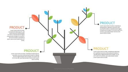 Infographics: Product Tree Infographics #06971