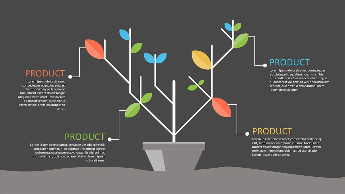 Product Tree Infographics, Slide 2, 06971, Infographics — PoweredTemplate.com