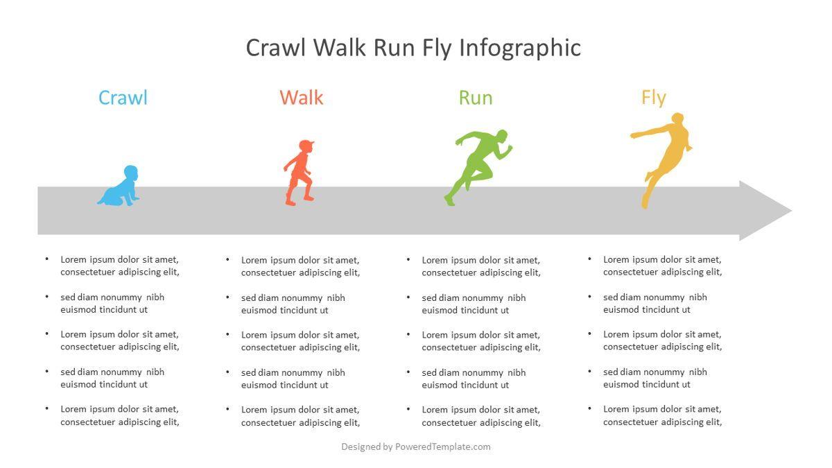 Crawl Walk Run Fly Maturity Diagram, 07002, Business Models — PoweredTemplate.com