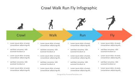 Process Diagrams: Crawl Walk Run Fly Process Diagram #07003