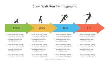 Process Diagrams: Crawl Walk Run Fly Process Diagram #07003