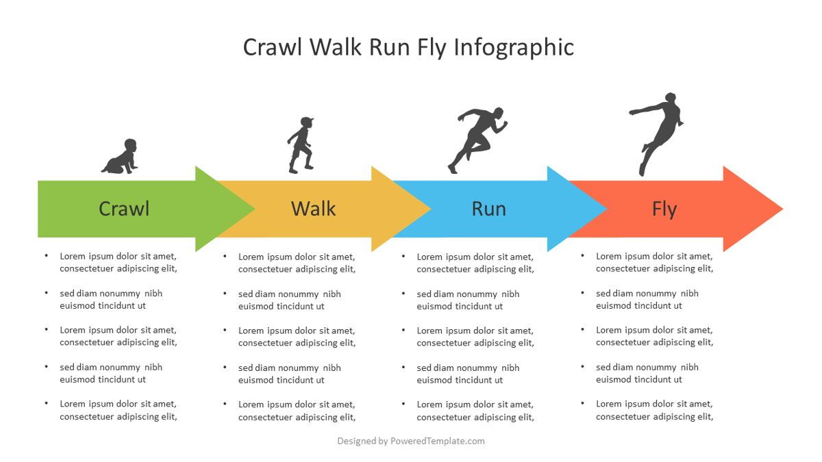 Crawl Walk Run Fly Process Diagram, 07003, Process Diagrams — PoweredTemplate.com