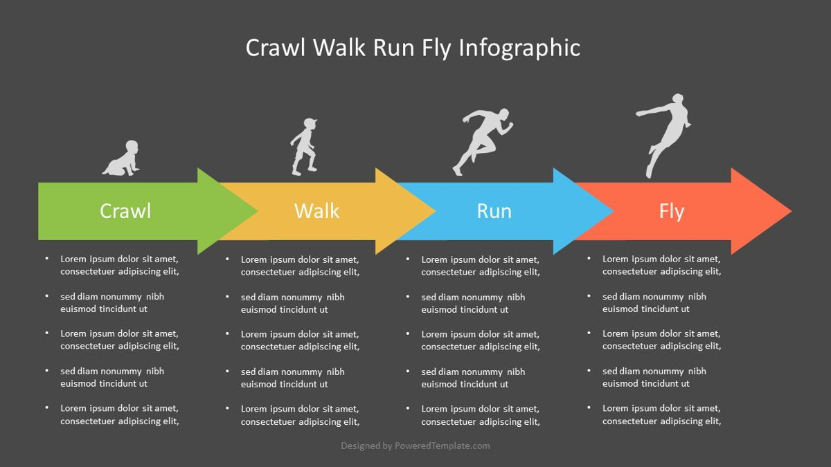Crawl Walk Run Fly Process Diagram, Slide 2, 07003, Process Diagrams — PoweredTemplate.com