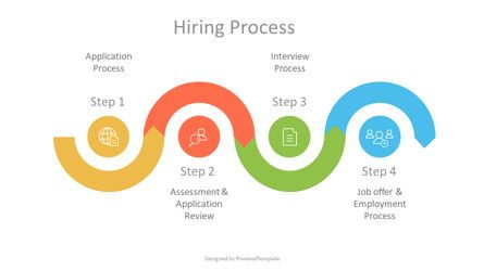 Business Models: Four Steps Hiring Process #07051