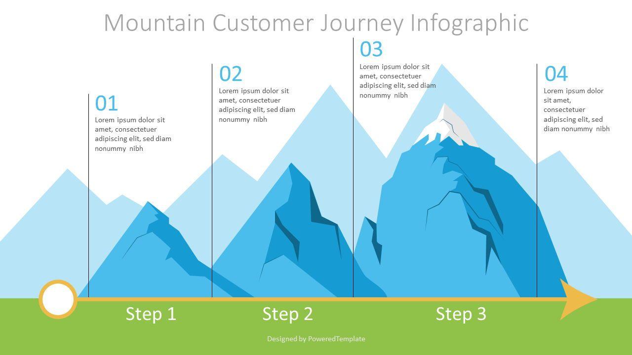 Mountain Customer Journey Infographic, 07173, Business Models — PoweredTemplate.com
