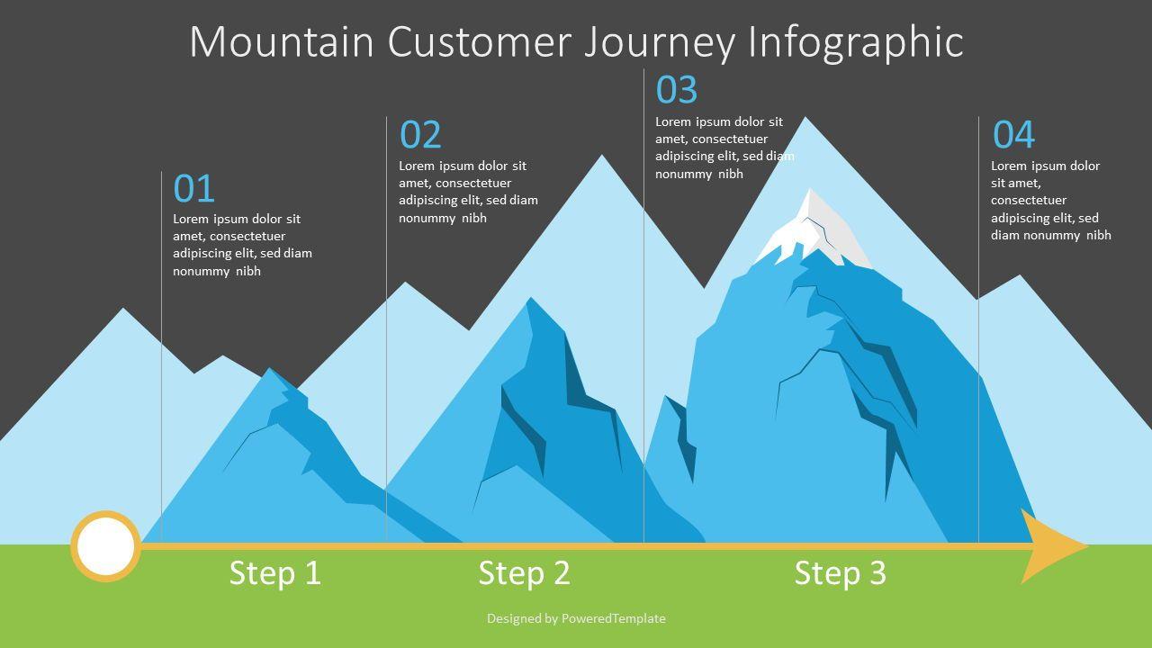 Mountain Customer Journey Infographic, Slide 2, 07173, Business Models — PoweredTemplate.com