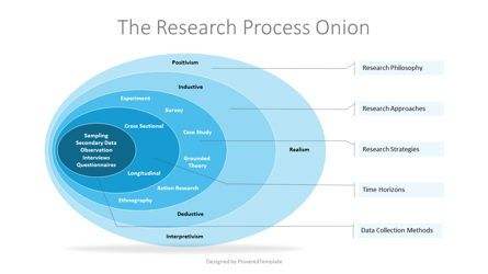 Presentation Templates: The Research Process Onion Diagram #07258