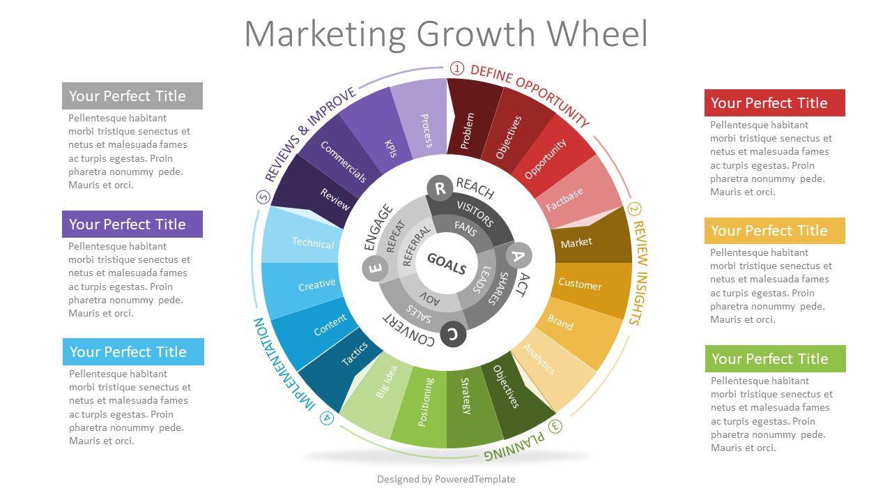 Marketing Growth Wheel Diagram, 07259, Business Models — PoweredTemplate.com