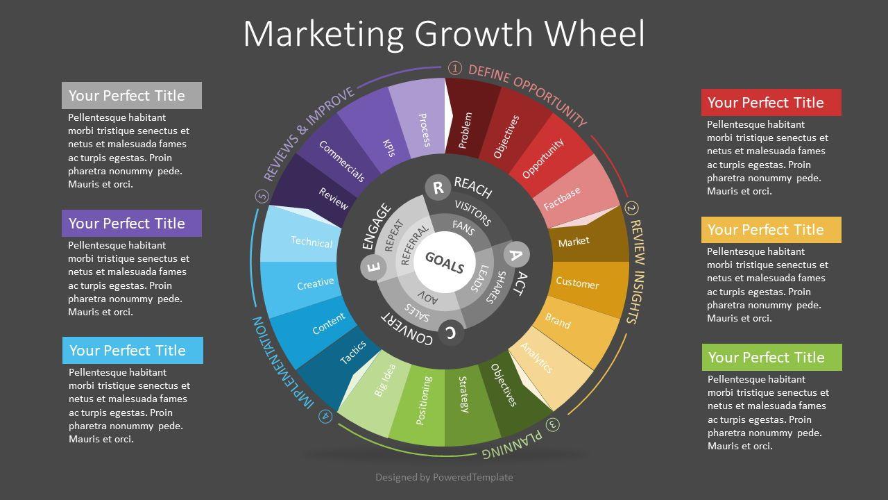 Marketing Growth Wheel Diagram, Slide 2, 07259, Business Models — PoweredTemplate.com