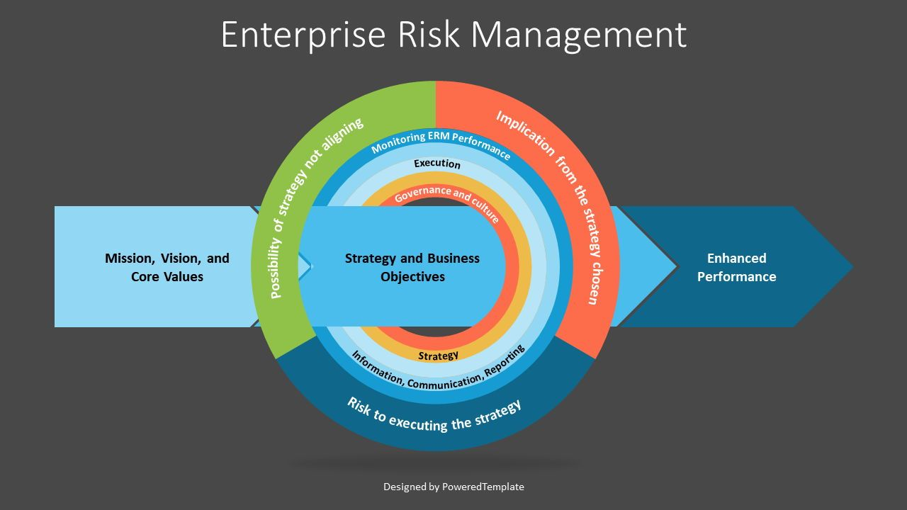 Enterprise Risk Management Framework Diagram, Slide 2, 07275, Business Models — PoweredTemplate.com