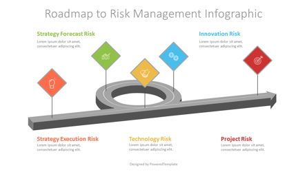 Infographics: Roadmap to Risk Management Infographic #07282