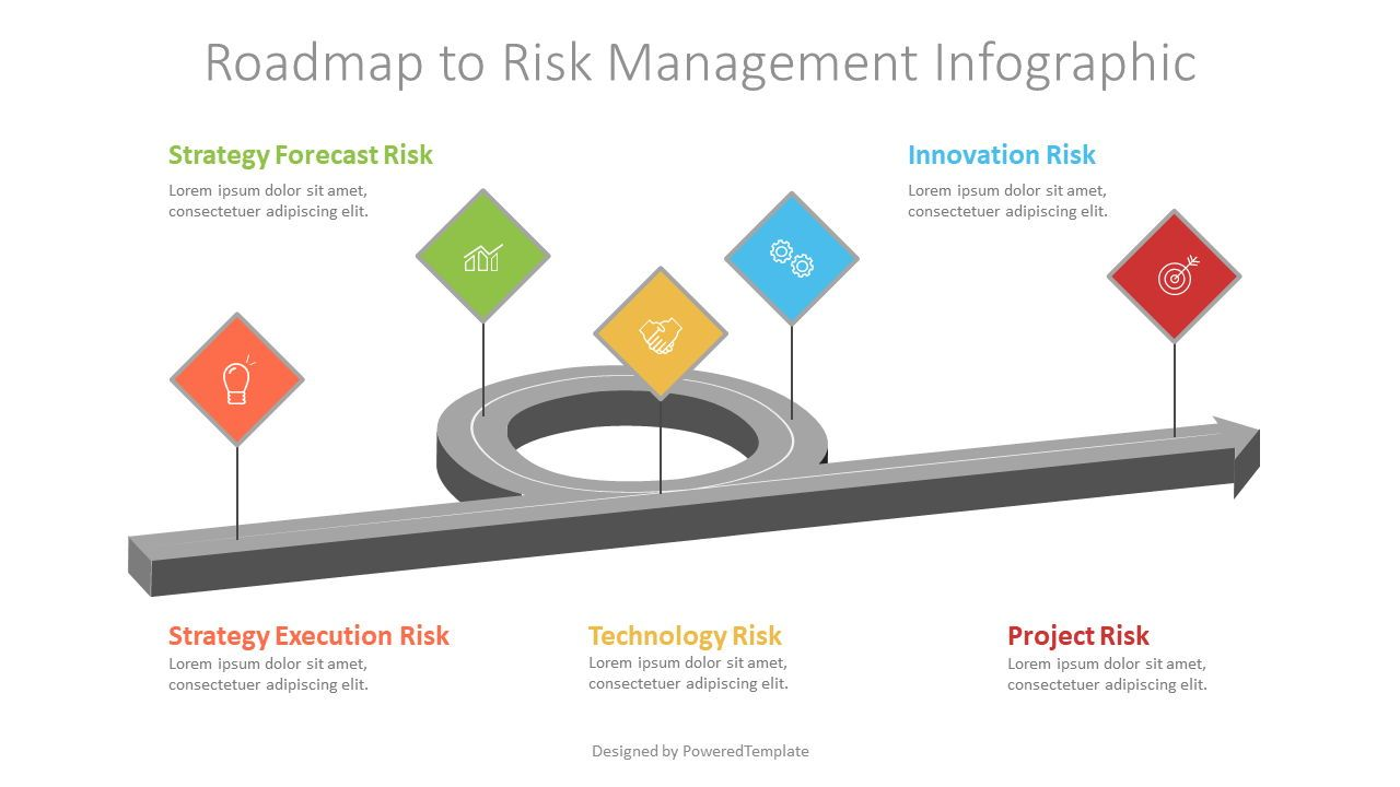 Roadmap to Risk Management Infographic, 07282, Infographics — PoweredTemplate.com