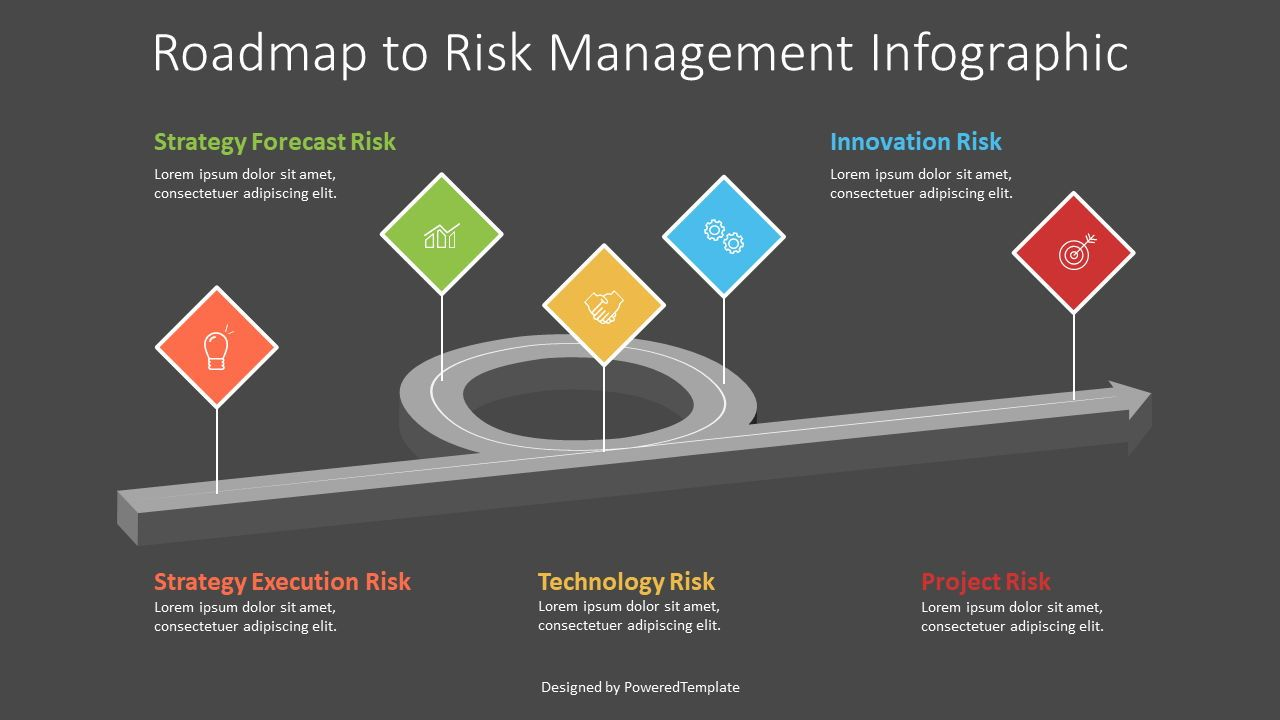 Roadmap to Risk Management Infographic, Slide 2, 07282, Infographics — PoweredTemplate.com
