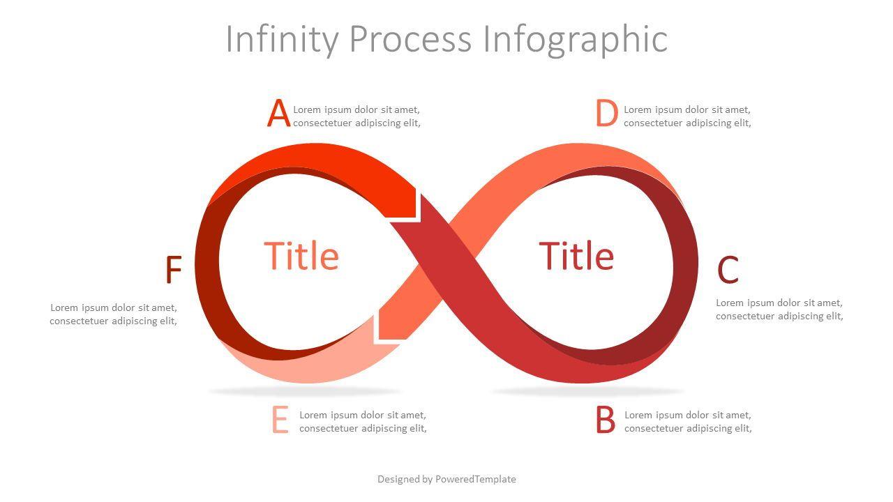Infinity Process Infographic, 07316, Infographics — PoweredTemplate.com