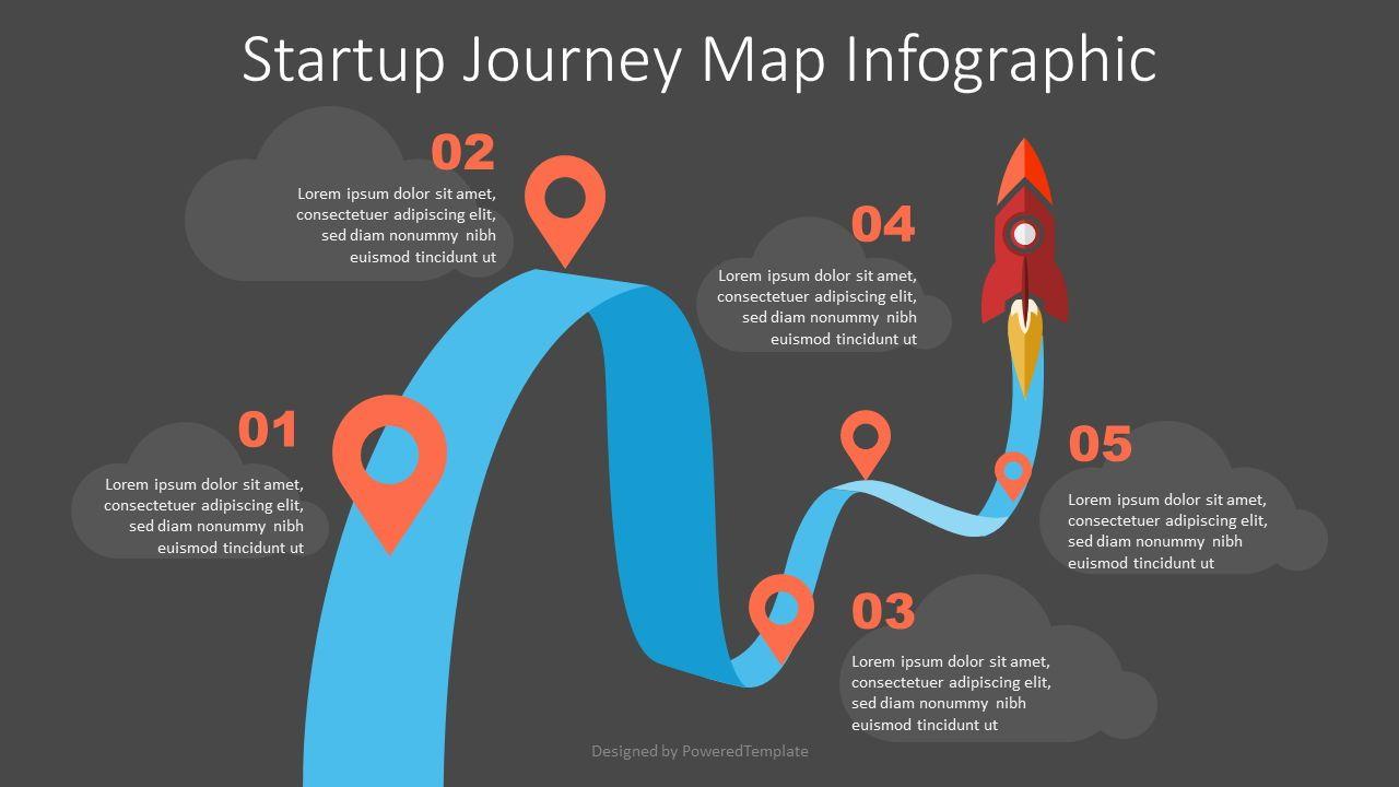 Startup Journey Map Infographic, Slide 2, 07557, Infographics — PoweredTemplate.com