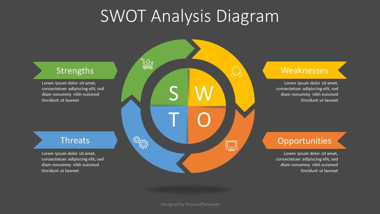 SWOT Analysis Diagram, 07656, Business Models — PoweredTemplate.com