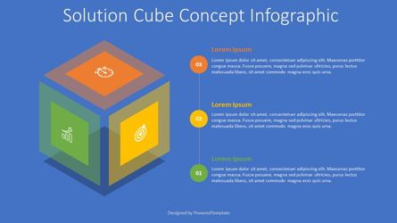 Infographics: Solution Cube Concept Infographic #07683