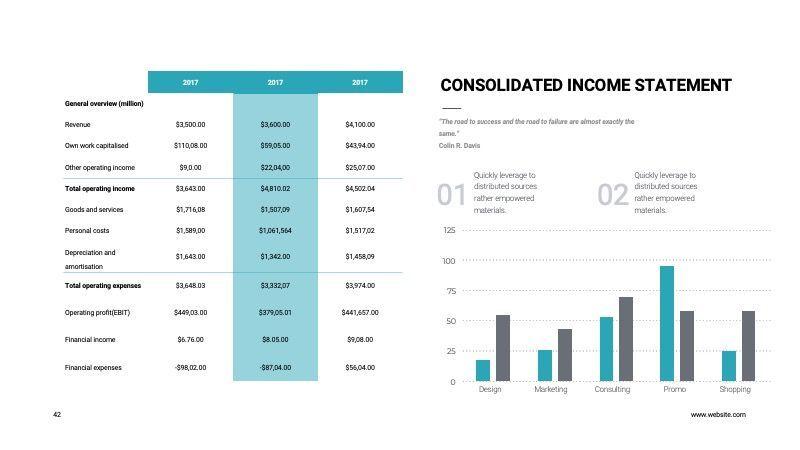 COPE Business Powerpoint Template, Slide 42, 07730, Presentation Templates — PoweredTemplate.com