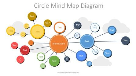 Business Models: Circle Mind Map Diagram #07905