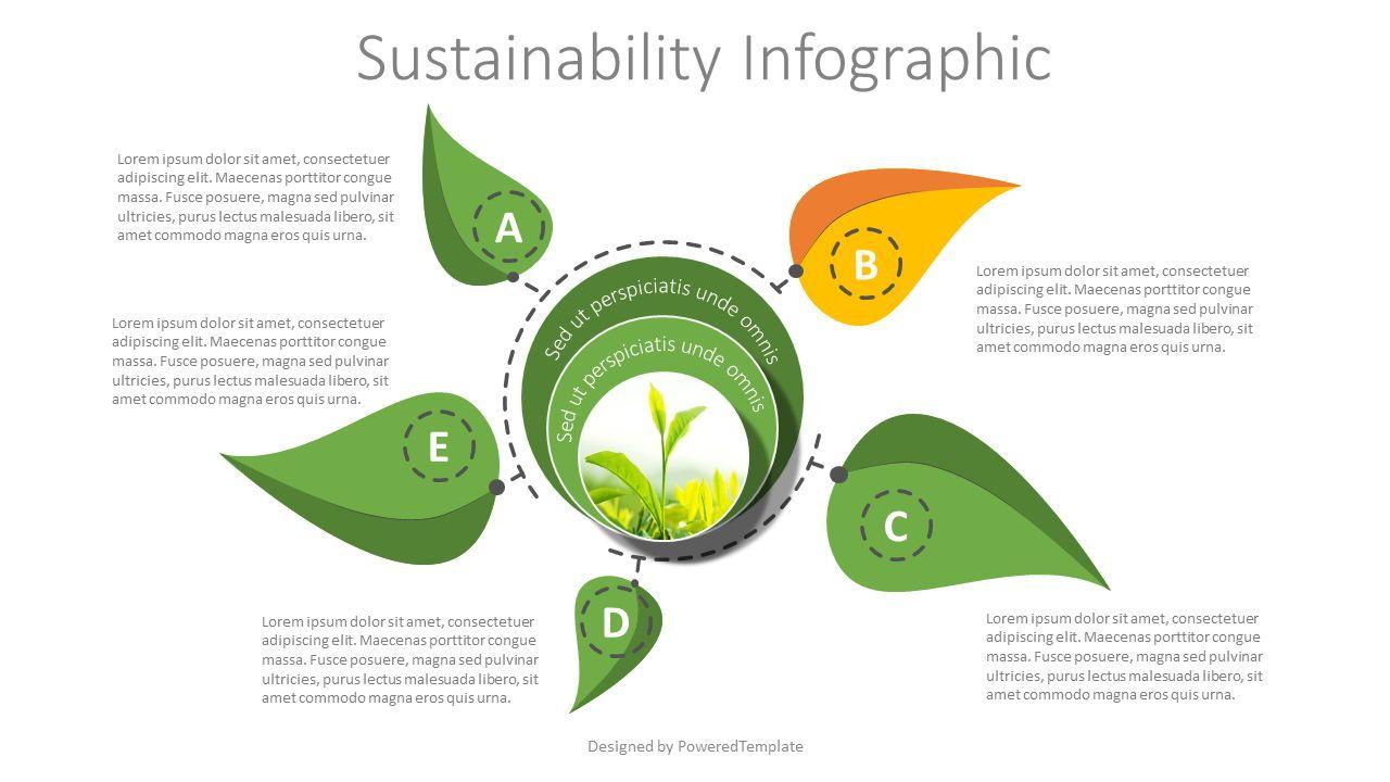 Sustainability Infographic, 07910, Infographics — PoweredTemplate.com