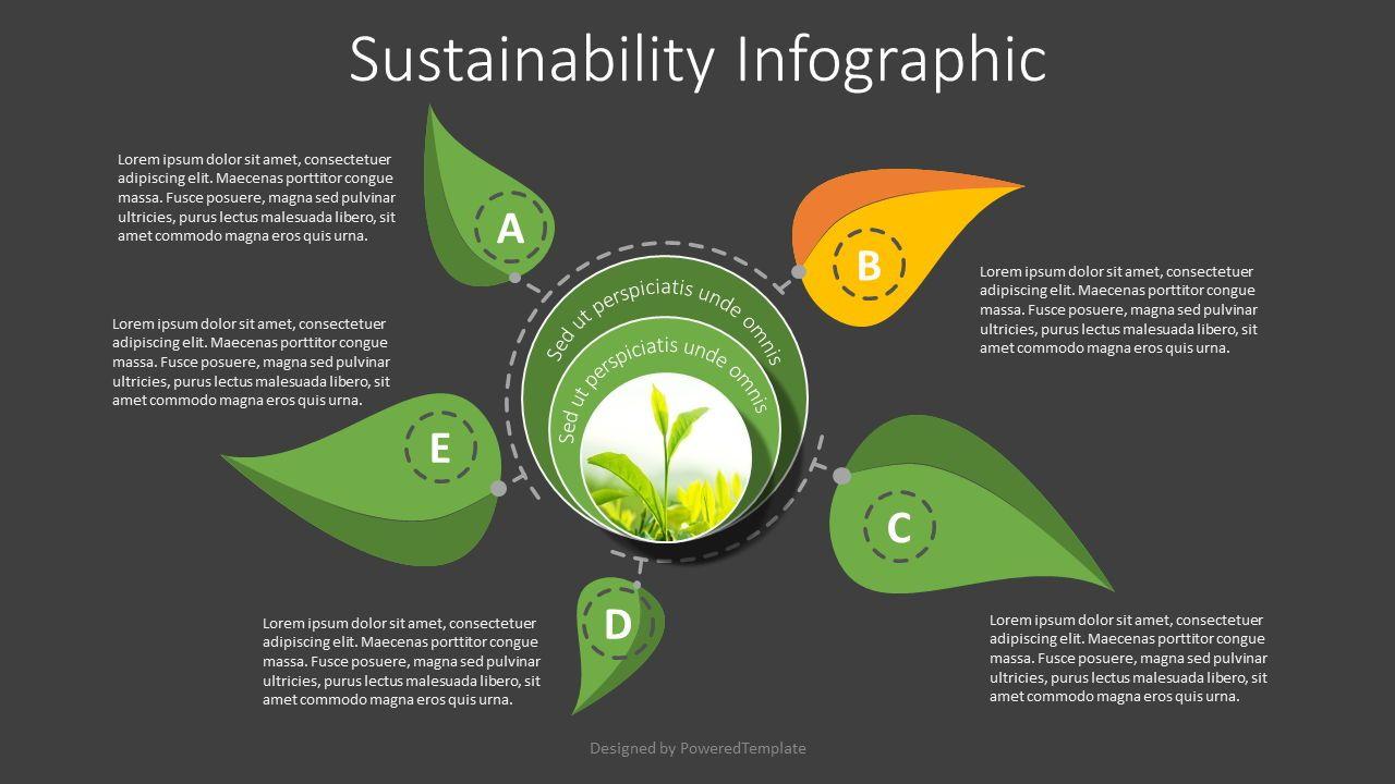 Sustainability Infographic, Slide 2, 07910, Infographics — PoweredTemplate.com