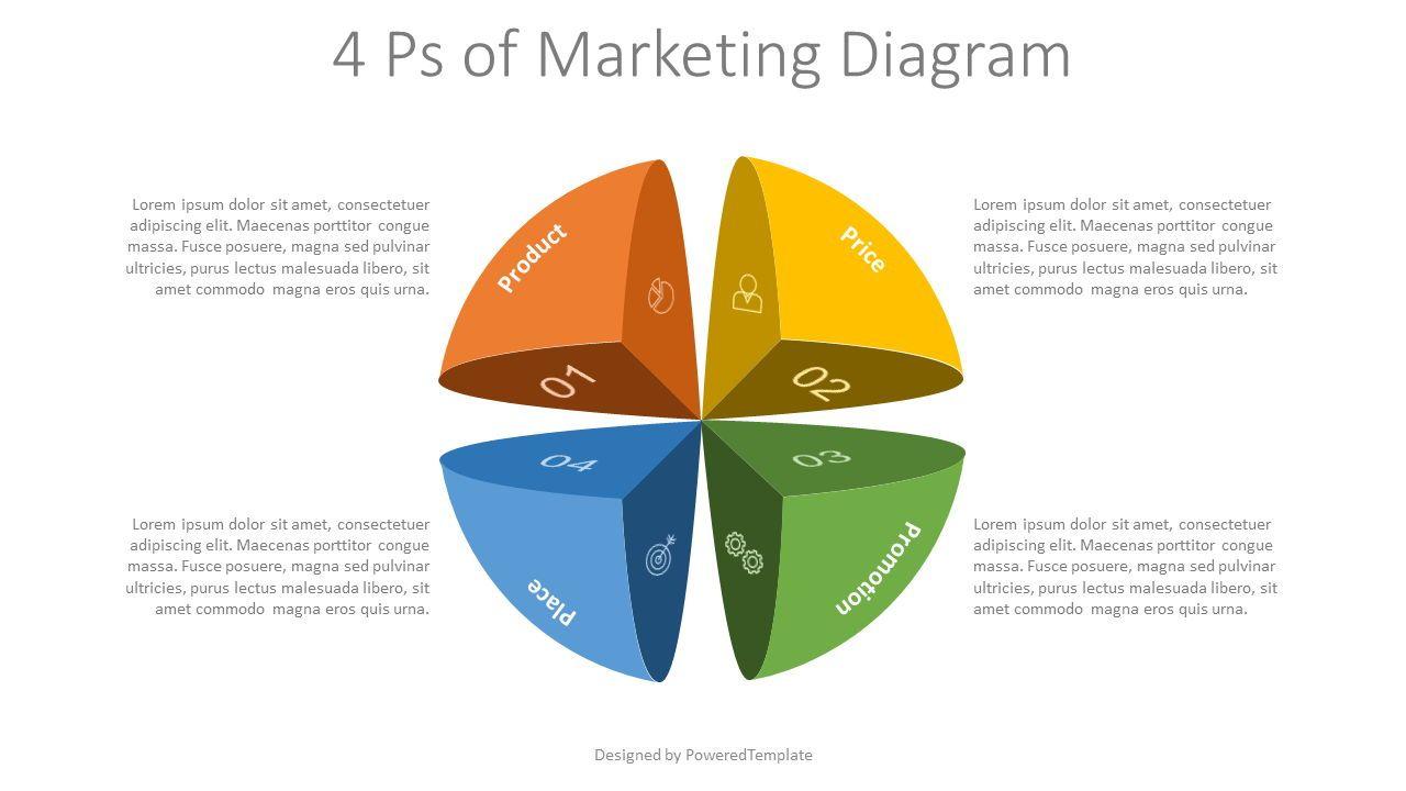4 Ps of Business Management Diagram, Slide 2, 07928, Business Models — PoweredTemplate.com