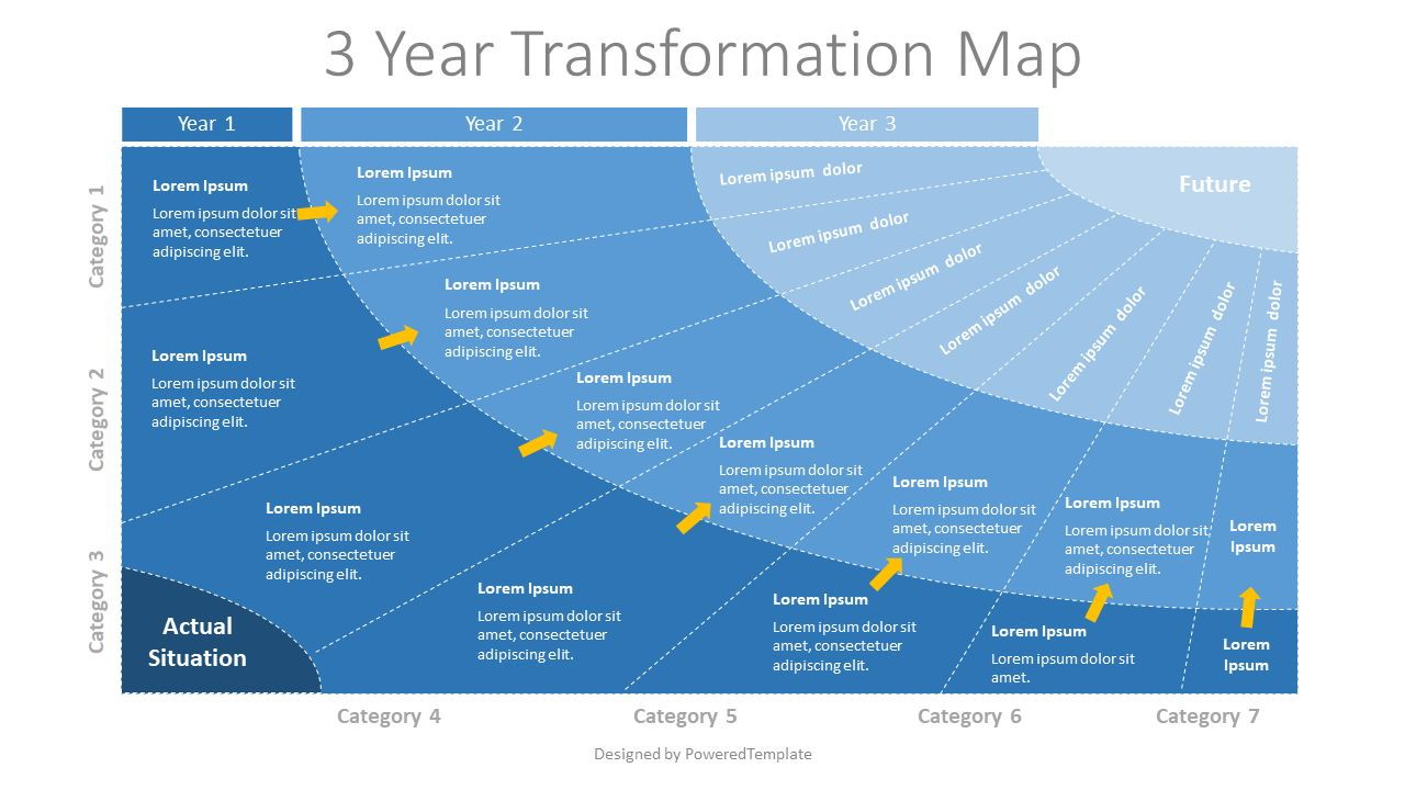 3 Year Transformation Map, 07944, Business Models — PoweredTemplate.com