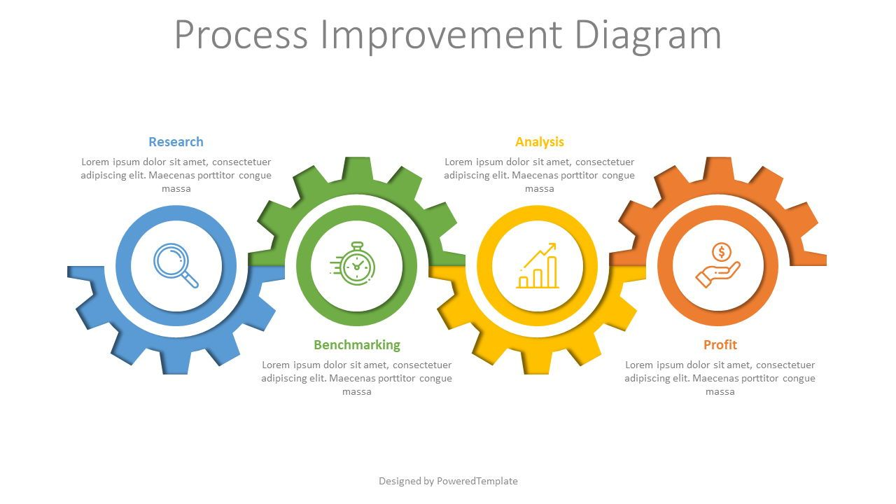 Business Process Improvement Roadmap, 07947, Process Diagrams — PoweredTemplate.com