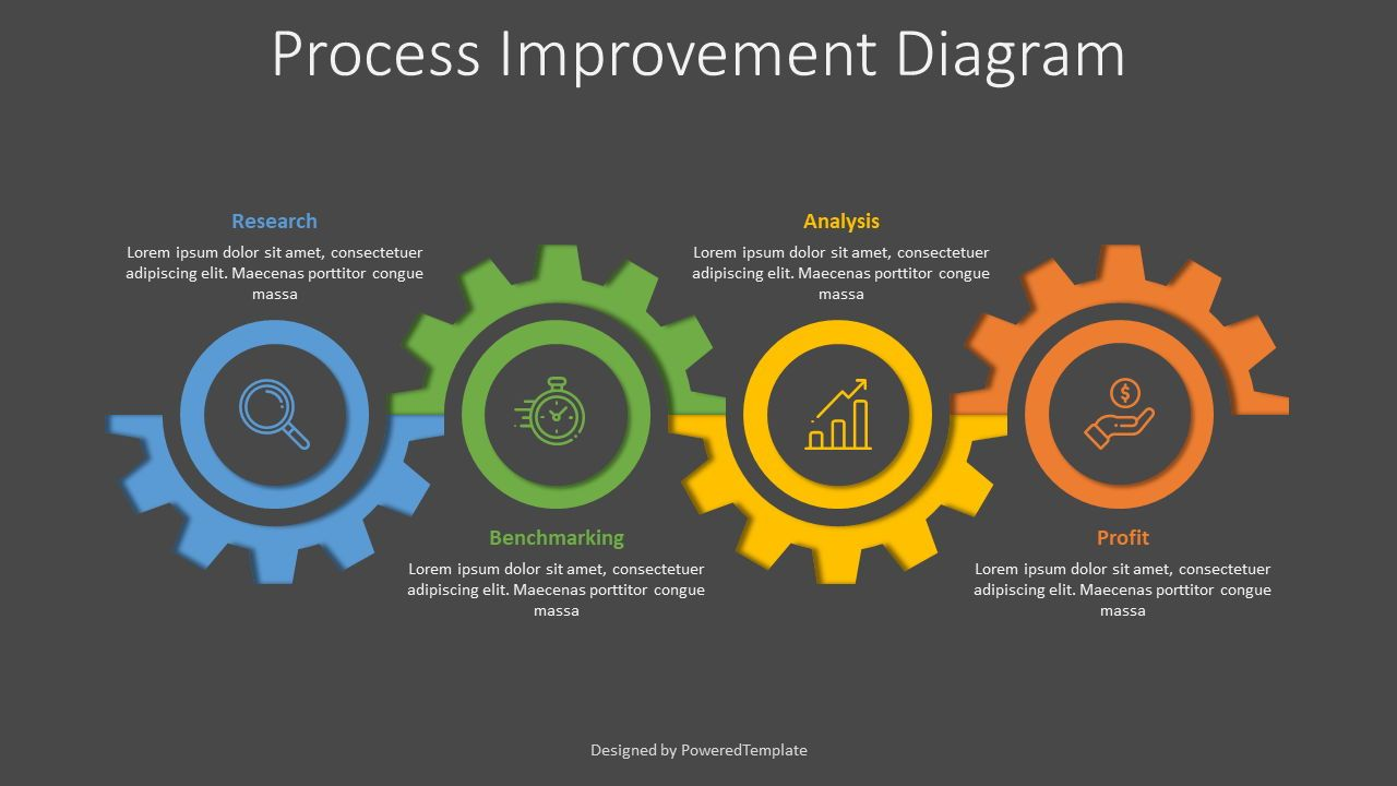 Business Process Improvement Roadmap, Slide 2, 07947, Process Diagrams — PoweredTemplate.com
