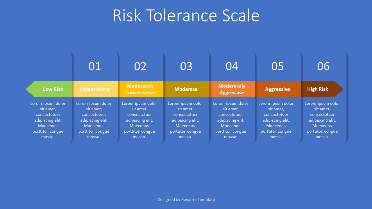 Risk Tolerance Scale Diagram, 08007, Business Models — PoweredTemplate.com